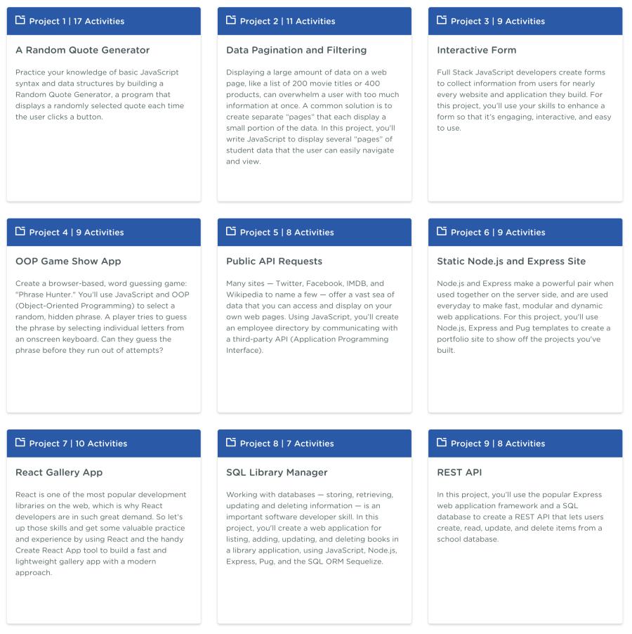 Full Stack JavaScript development Techdegree projects