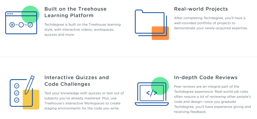 Is the Treehouse Techdegree worth it - Techdegree review and benefits