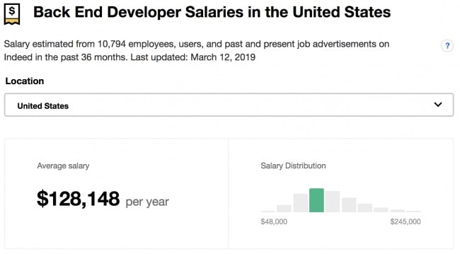 Back end developer salary in the US in 2019