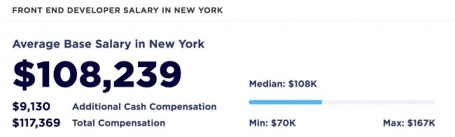 Front End Developer salary in New York - Average base salary in NY