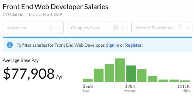 Front End Web Developer Salary in the US in 2019 - National average salary for web developers