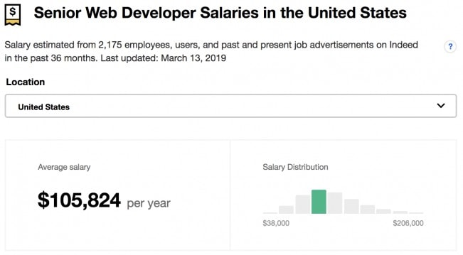Senior Web Developer salaries in the United States in 2019 - Web developer salary levels