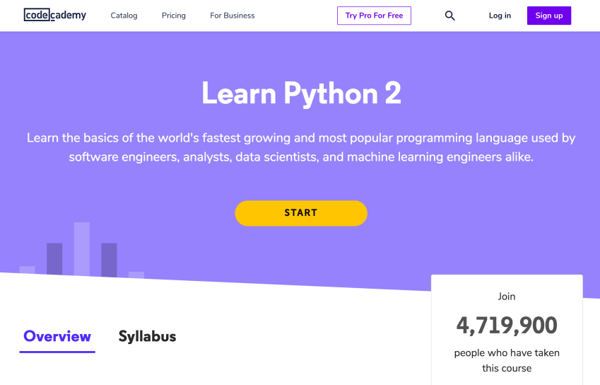 Learn Python programming for beginners - Codecademy