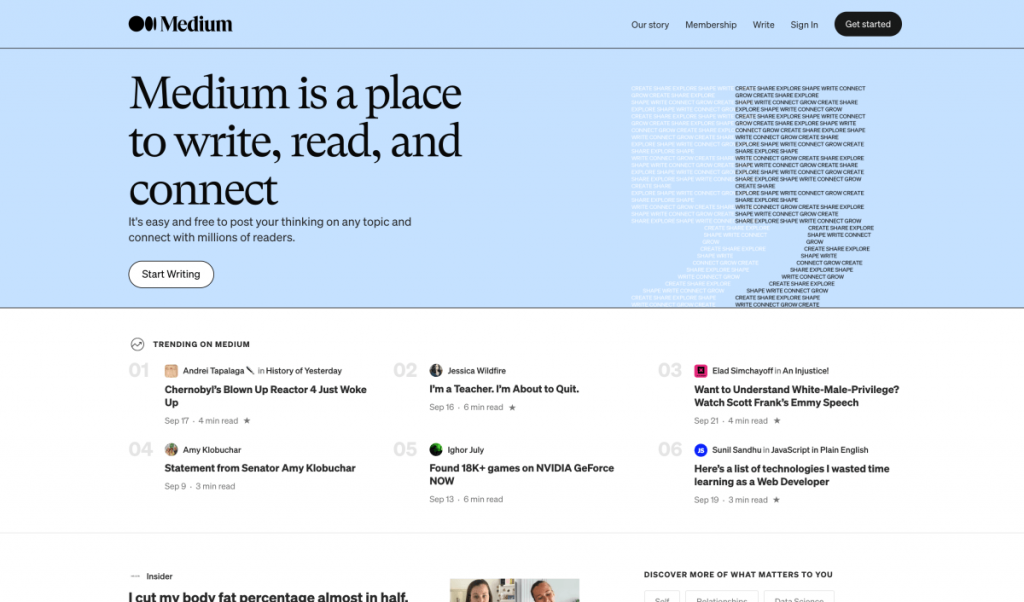 Medium platform for writing and sharing your content