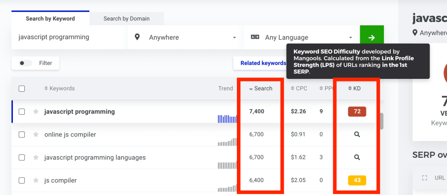Search volume and keyword difficulty for JavaScript programming on KWFinder